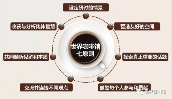 世界咖啡2.jpg